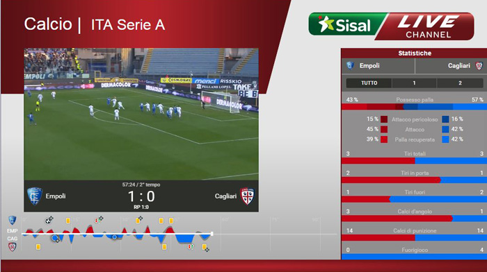 Sisal Matchpoint Streaming live Serie A